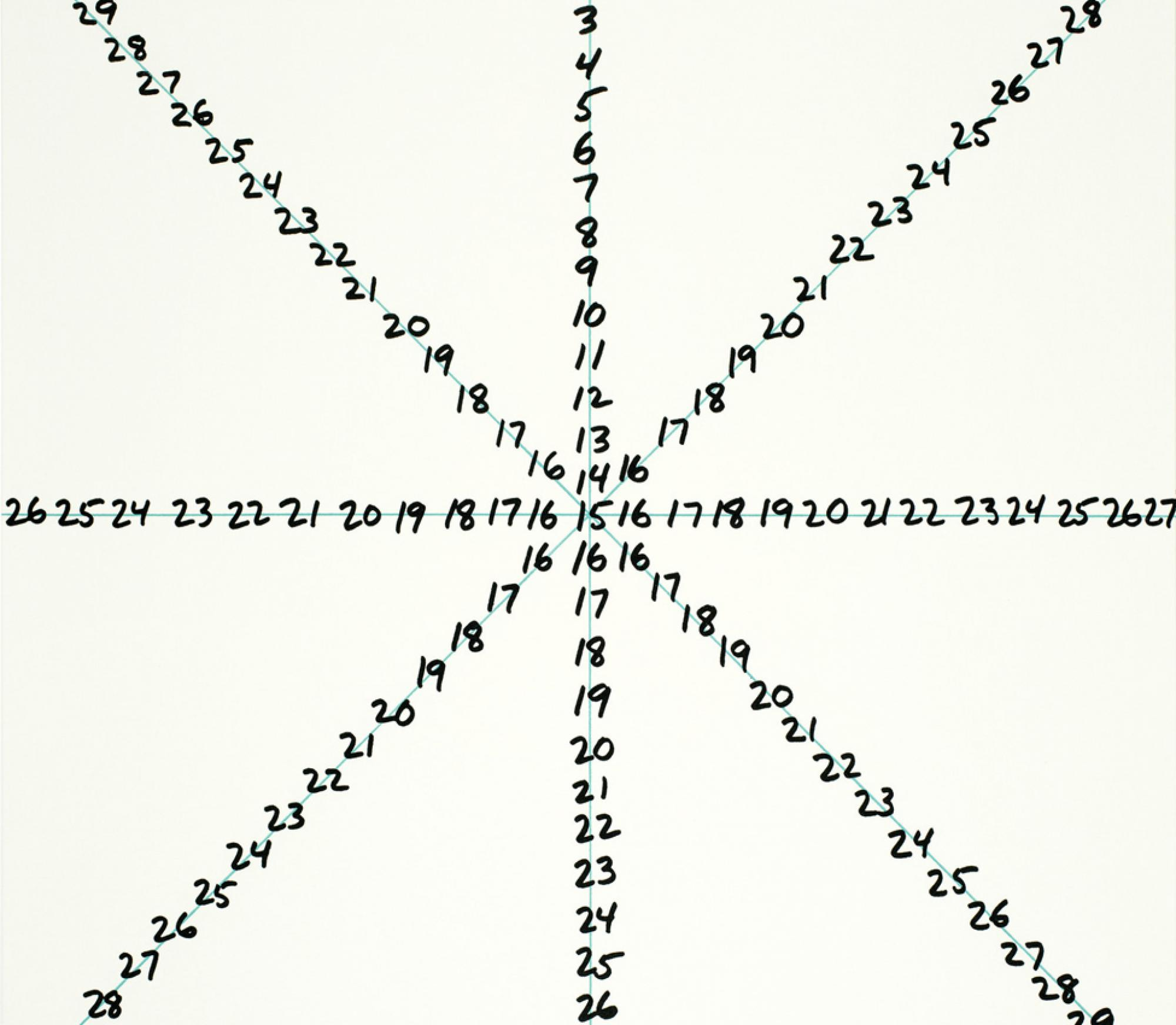 Mel Bochner (America, b. 1940), Asterisk Branch from Counting Alternatives: The Wittgenstein Illustrations (detail), 1991