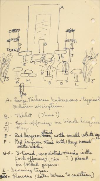 Dorothy Blair's notes