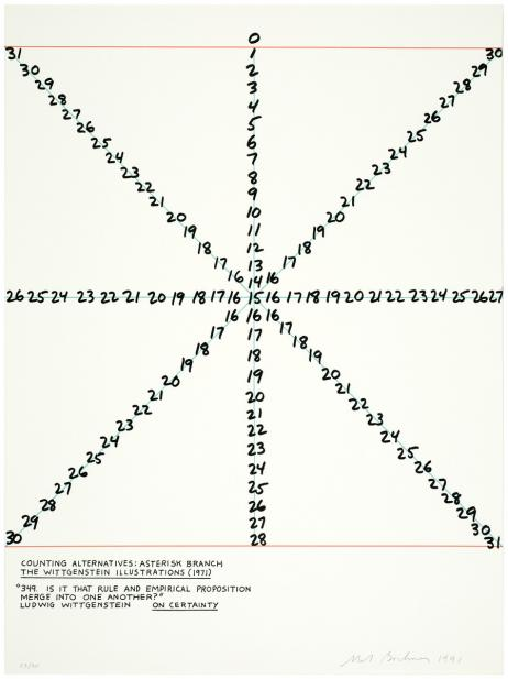 Mel Bochner (American, b. 1940), Asterisk Branch from Counting Alternatives: The Wittgenstein Illustrations, 1991